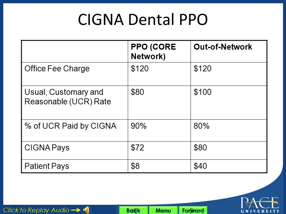 CIGNA Dental PPO PPO (CORE Network) Out-of-Network Office Fee Charge