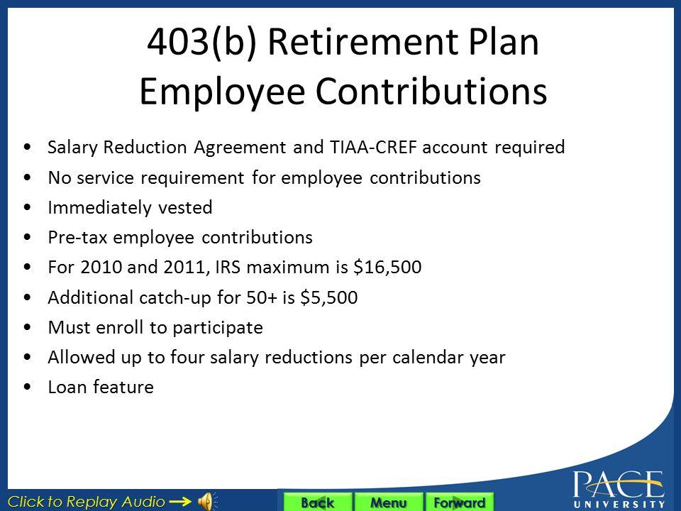 403(b) Retirement Plan Employee Contributions
