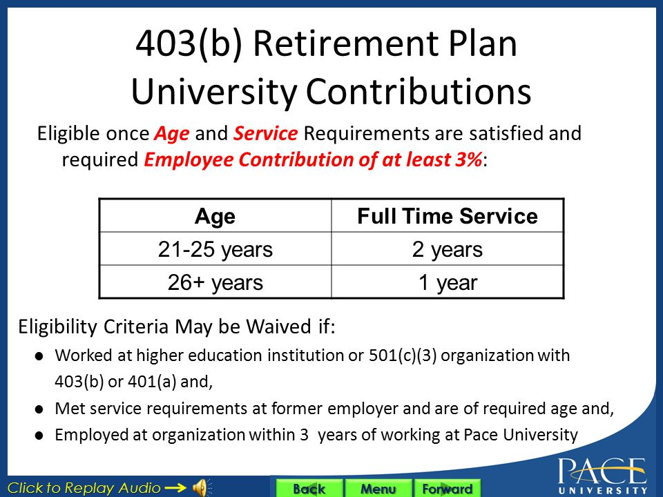 403(b) Retirement Plan University Contributions