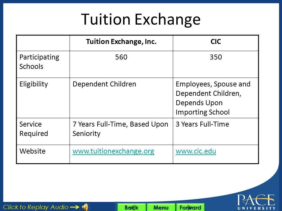 Tuition Exchange Tuition Exchange, Inc. CIC Participating Schools 560