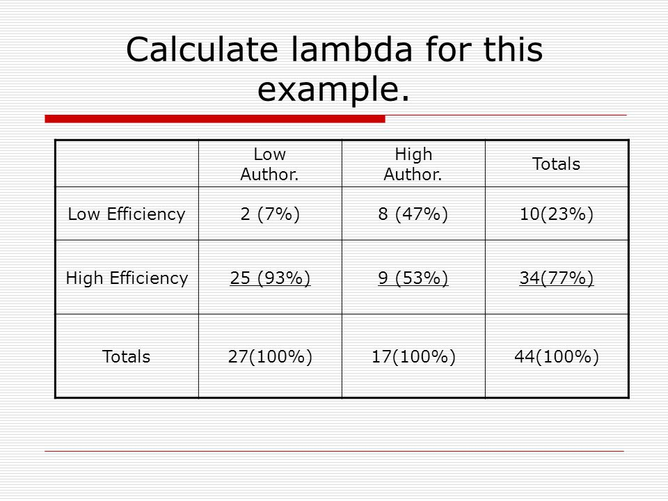 Calculate lambda for this example.