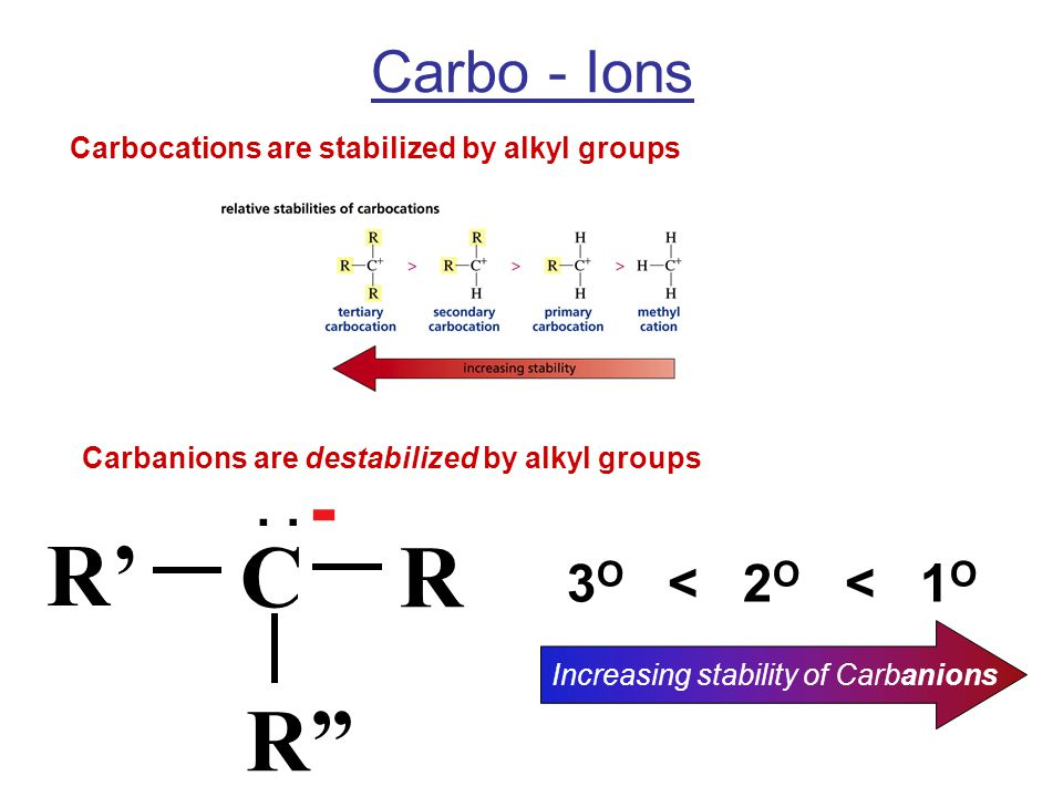 C R' R R - : Carbo - Ions 3O < 2O < 1O