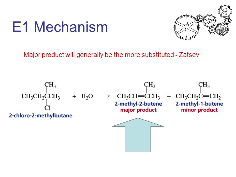 E1 Mechanism Major product will generally be the more substituted - Zatsev