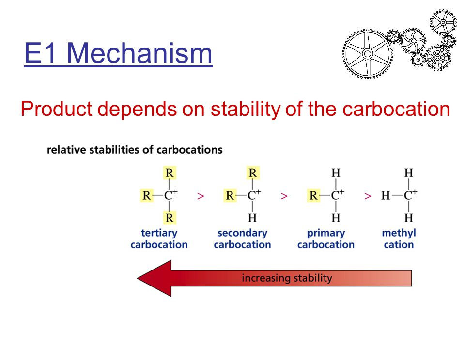 E1 Mechanism Product depends on stability of the carbocation