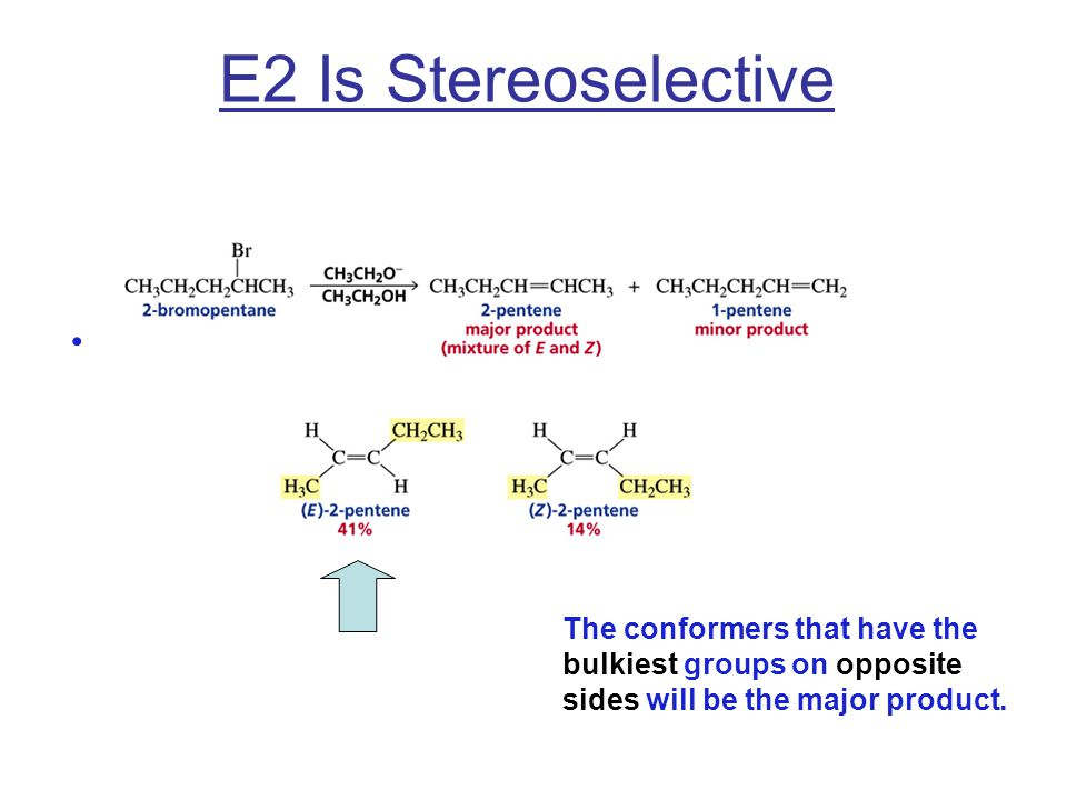 E2 Is Stereoselective The conformers that have the