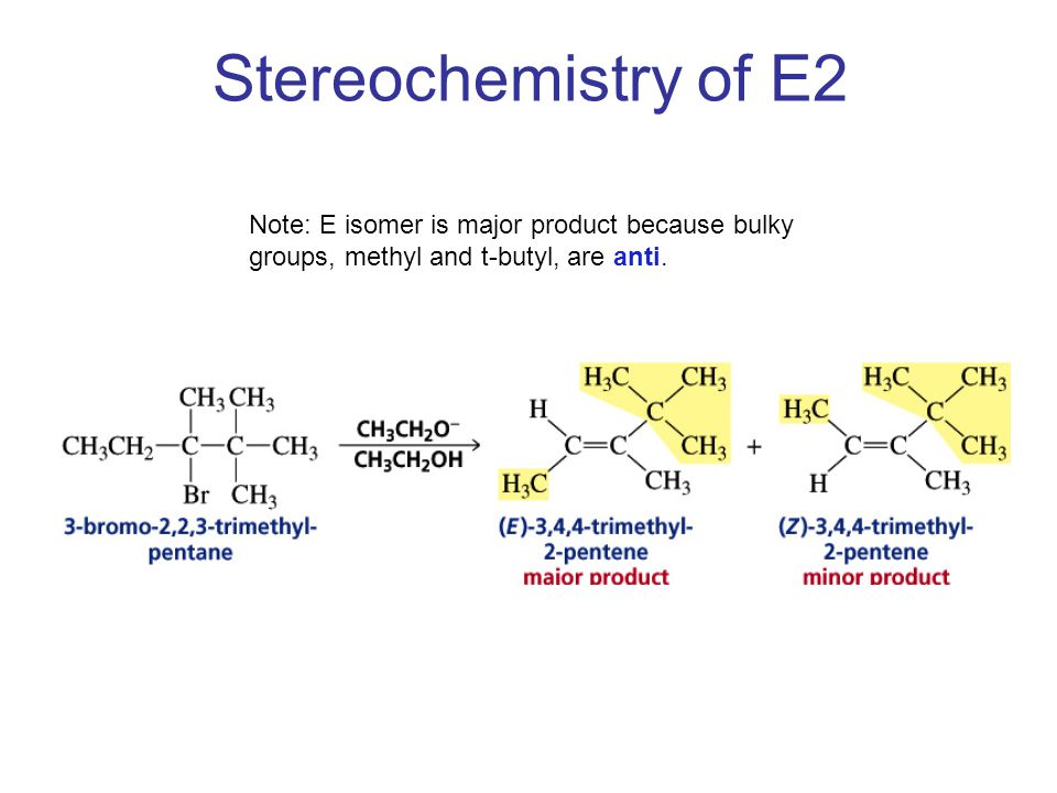 Stereochemistry of E2 Note: E isomer is major product because bulky groups, methyl and t-butyl, are anti.