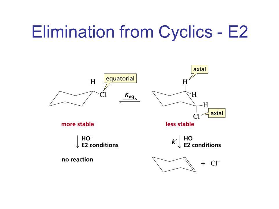 Elimination from Cyclics - E2