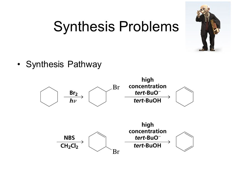 Synthesis Problems Synthesis Pathway
