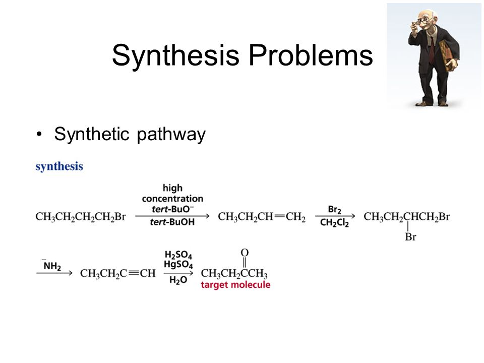 Synthesis Problems Synthetic pathway