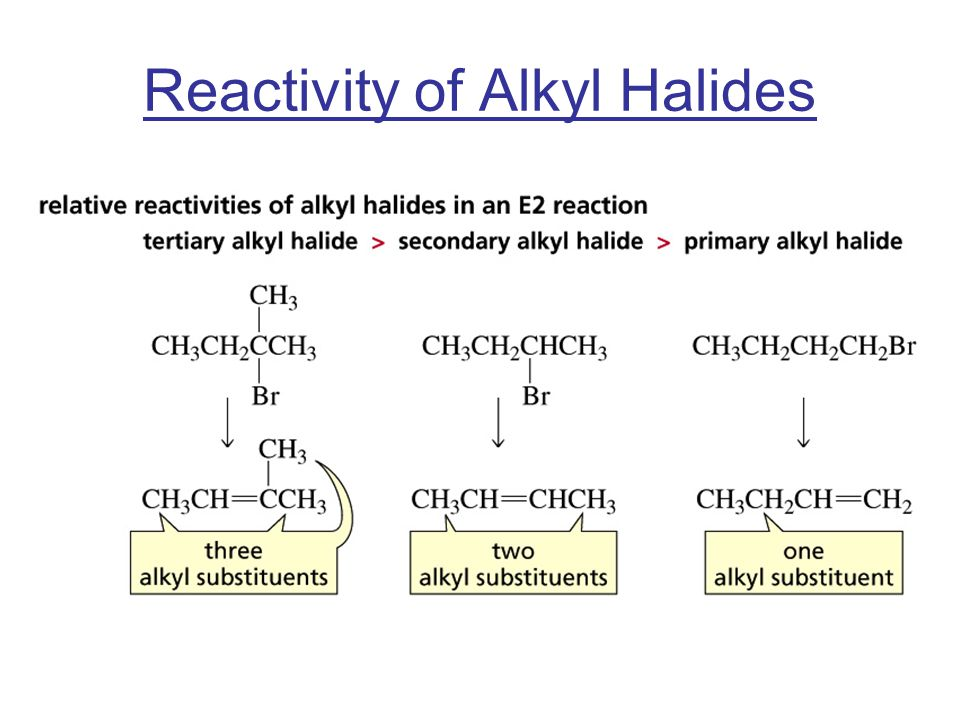 Reactivity of Alkyl Halides