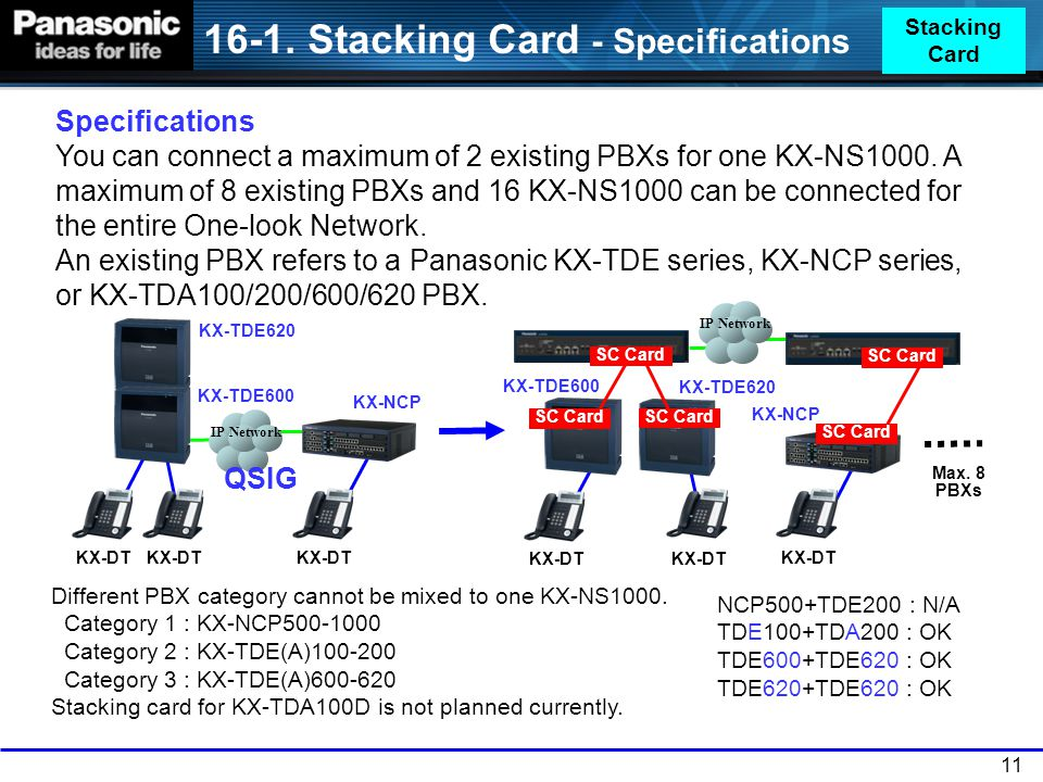 16-1. Stacking Card - Specifications