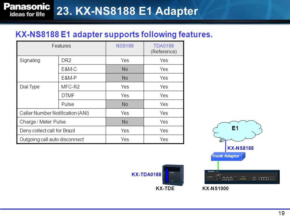 23. KX-NS8188 E1 Adapter KX-NS8188 E1 adapter supports following features. Features. NS8188. TDA0188 (Reference)