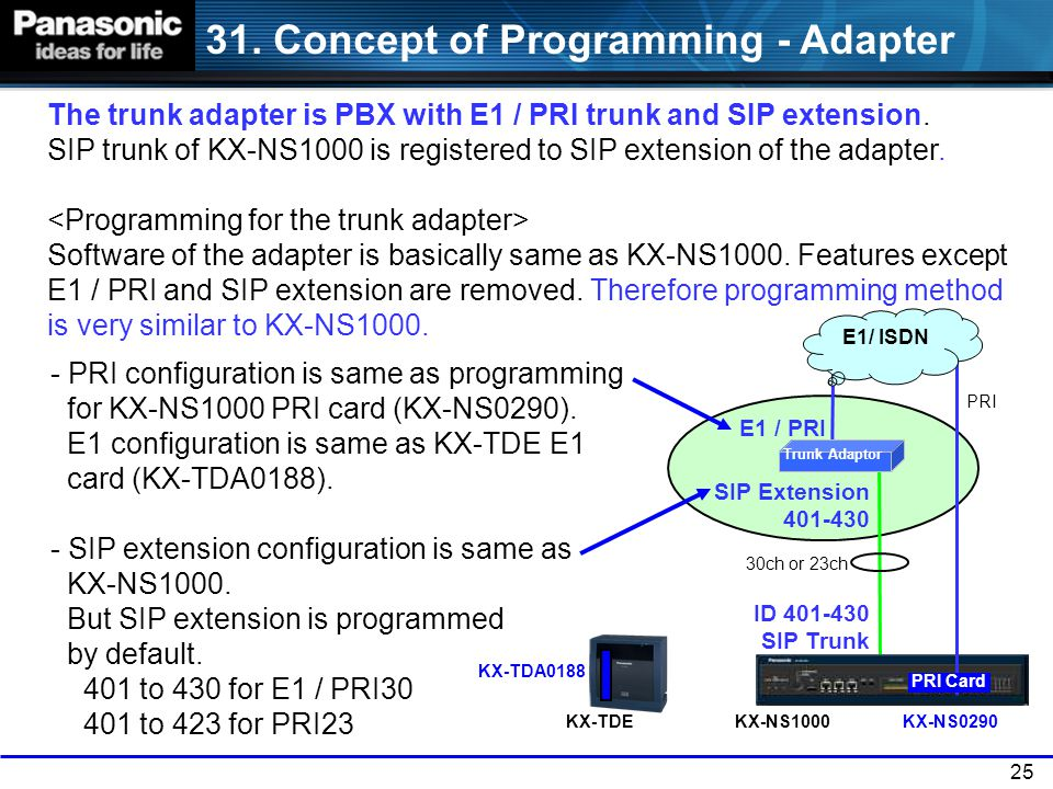31. Concept of Programming - Adapter