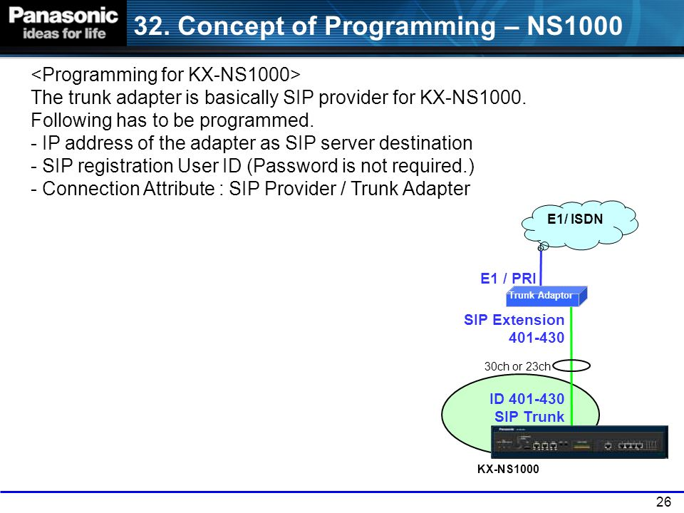 32. Concept of Programming – NS1000