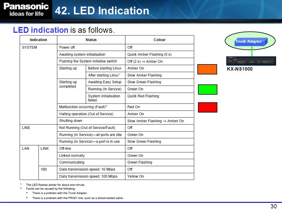 42. LED Indication LED indication is as follows. KX-NS1000 30