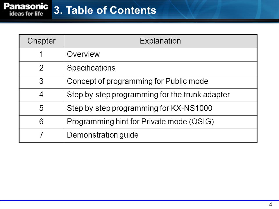 3. Table of Contents Chapter Explanation 1 Overview 2 Specifications 3