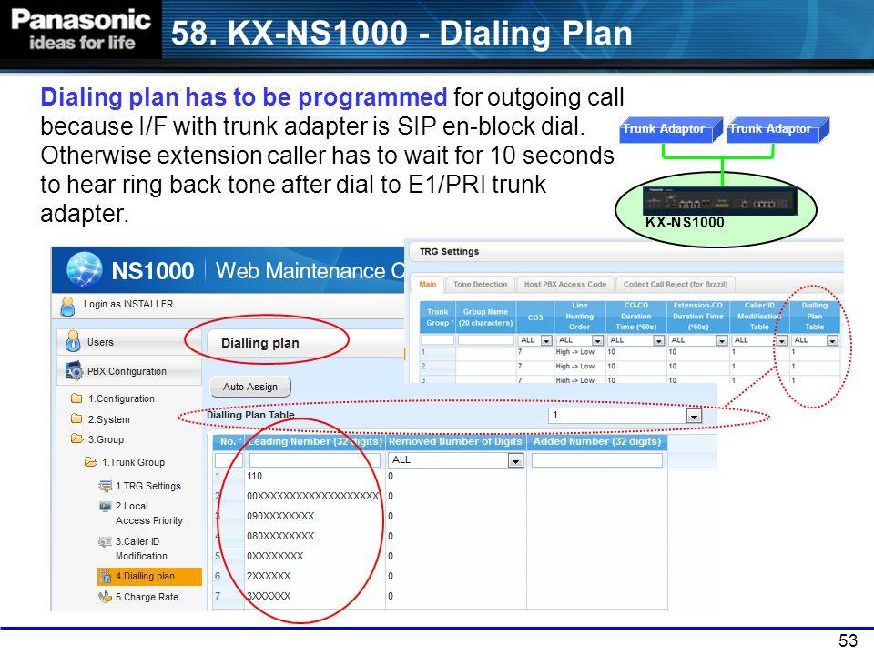 58. KX-NS1000 - Dialing Plan