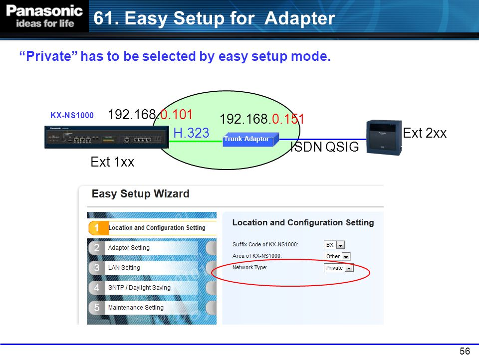 61. Easy Setup for Adapter Private has to be selected by easy setup mode. 192.168.0.101. KX-NS1000.