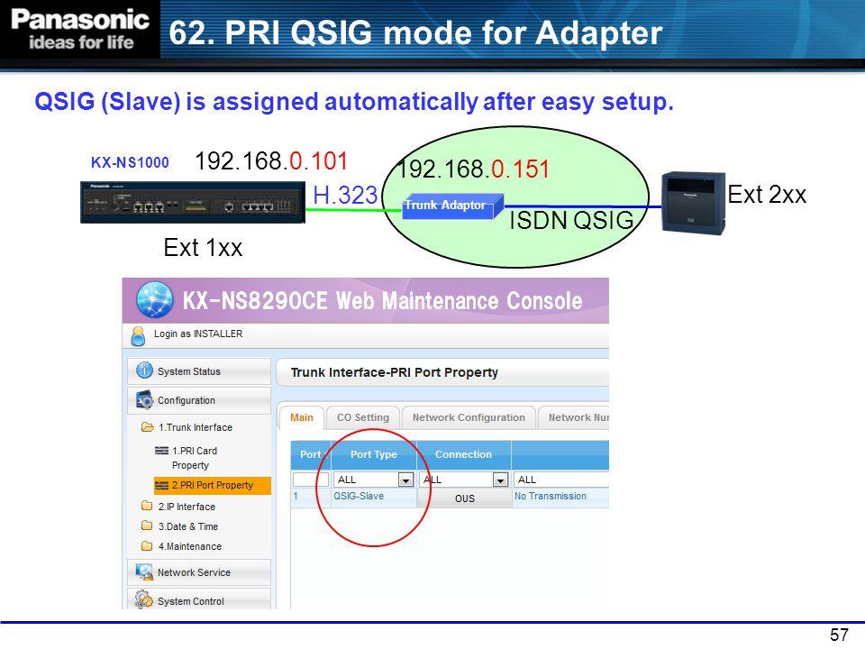 62. PRI QSIG mode for Adapter