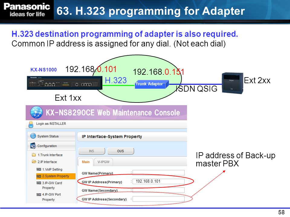63. H.323 programming for Adapter