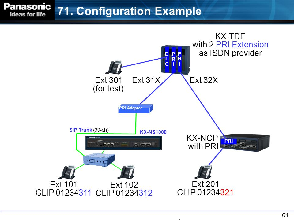KX-TDE with 2 PRI Extension as ISDN provider