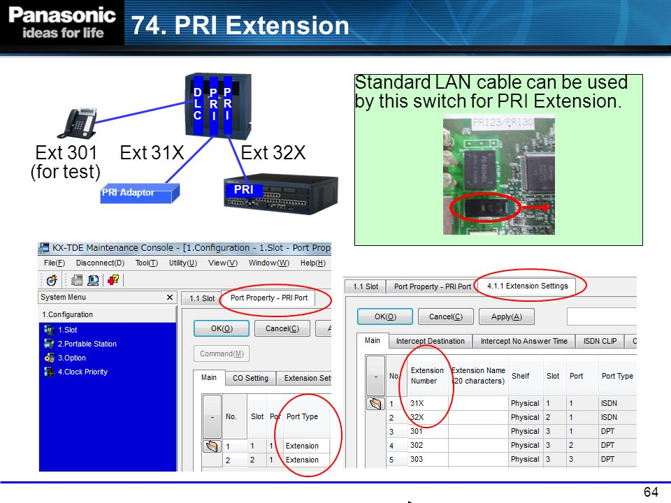 74. PRI Extension DLC. PRI. PRI. Standard LAN cable can be used by this switch for PRI Extension.