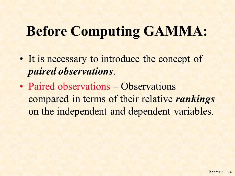 Before Computing GAMMA: