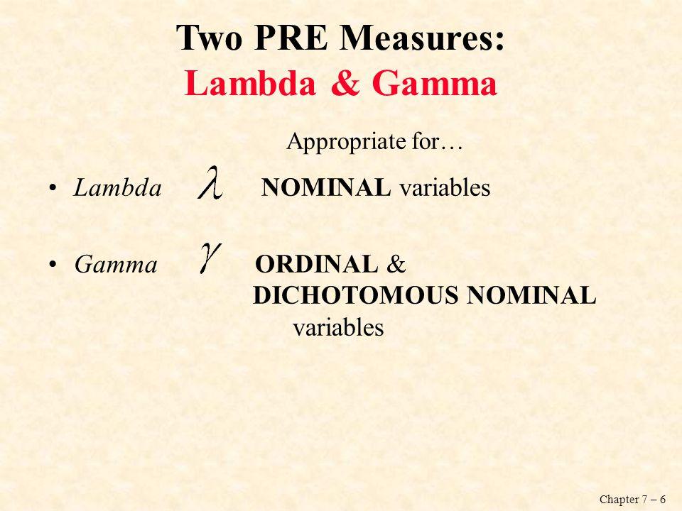 Two PRE Measures: Lambda & Gamma