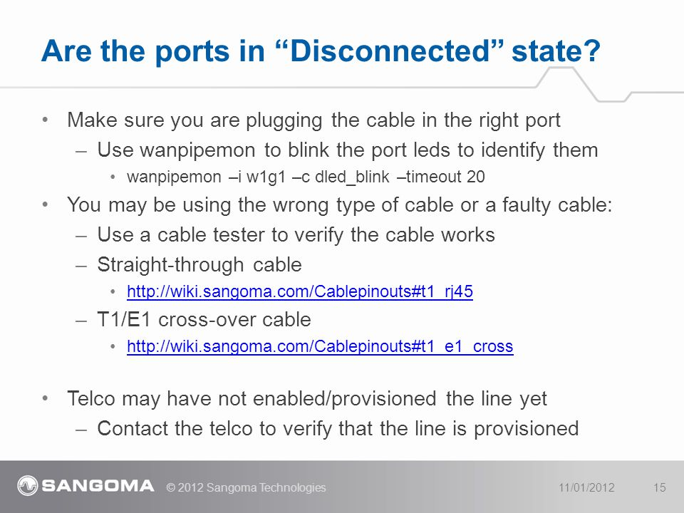 Are the ports in Disconnected state