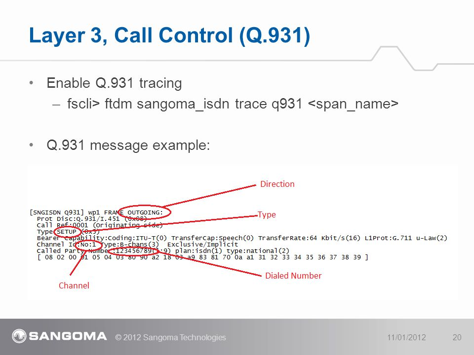 Layer 3, Call Control (Q.931) Enable Q.931 tracing