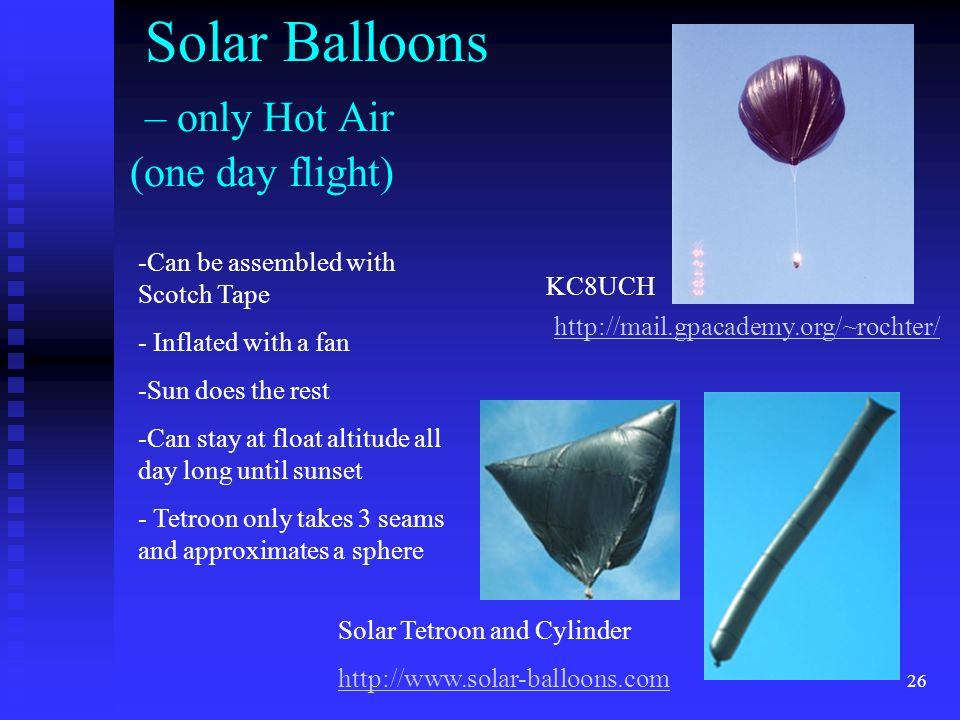 Solar Balloons – only Hot Air (one day flight)