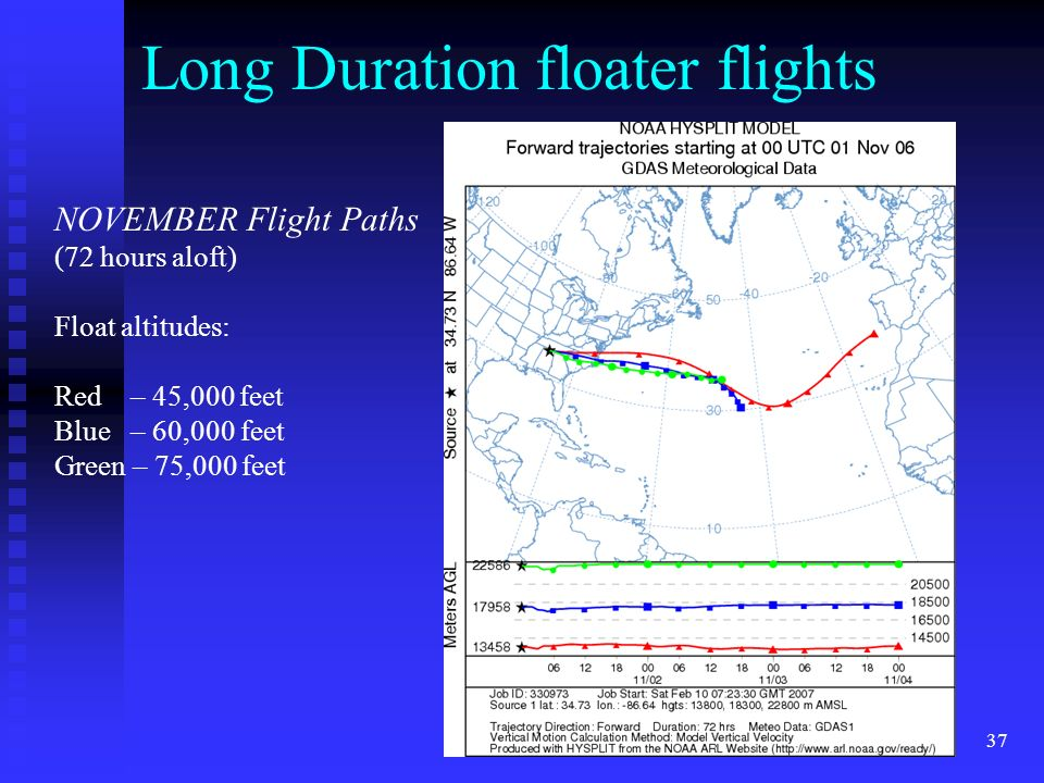 Long Duration floater flights