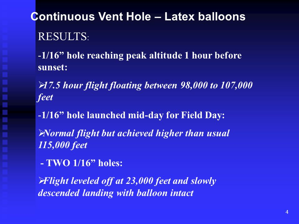 Continuous Vent Hole – Latex balloons