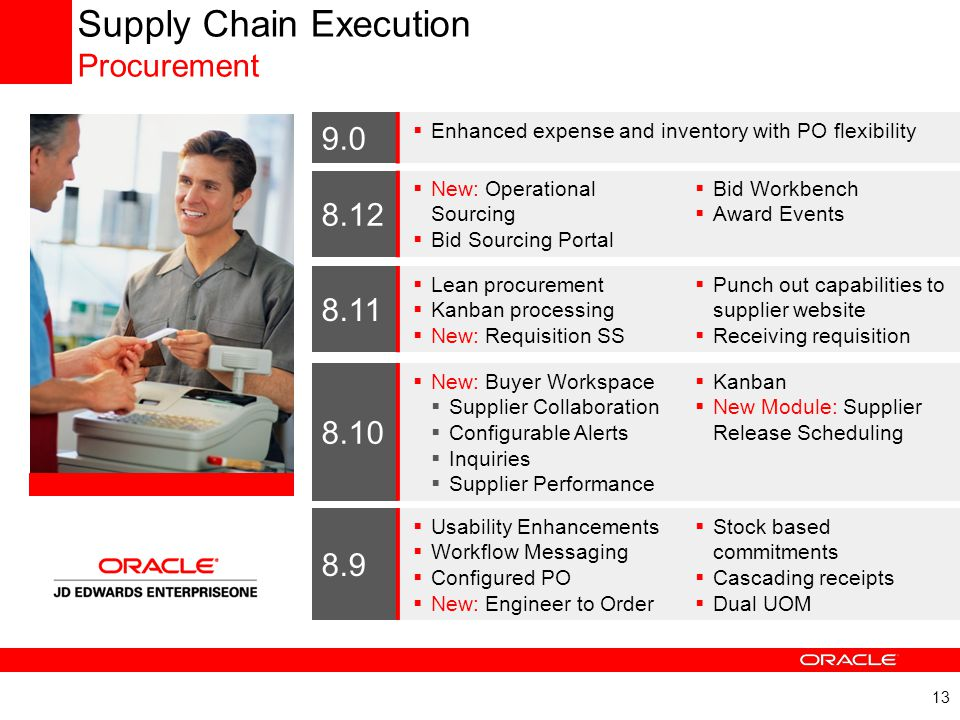 Supply Chain Execution Procurement