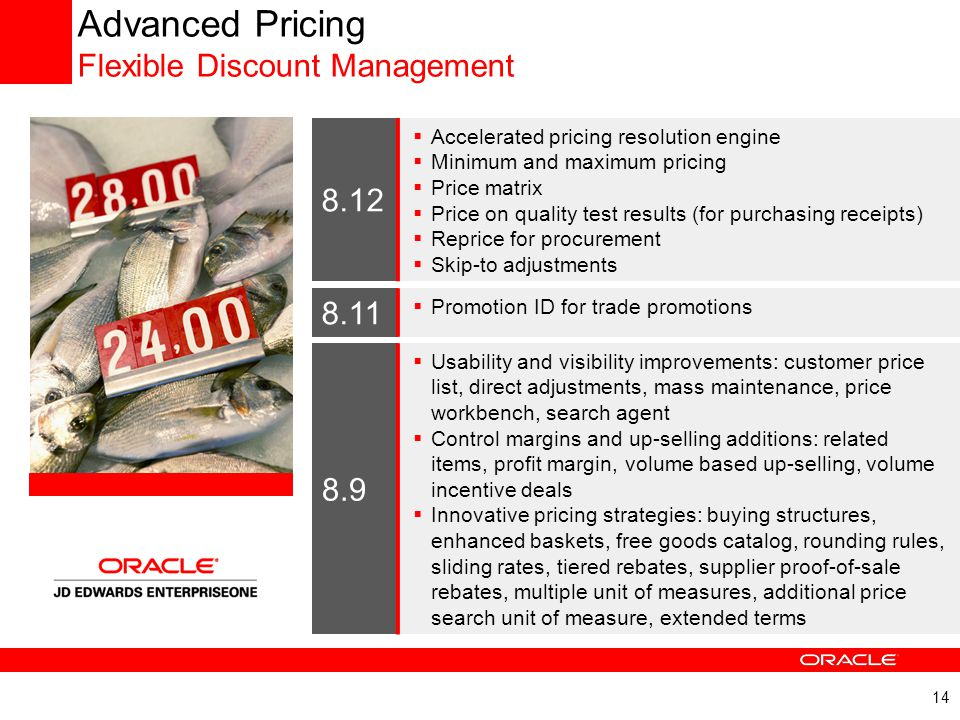 Advanced Pricing Flexible Discount Management