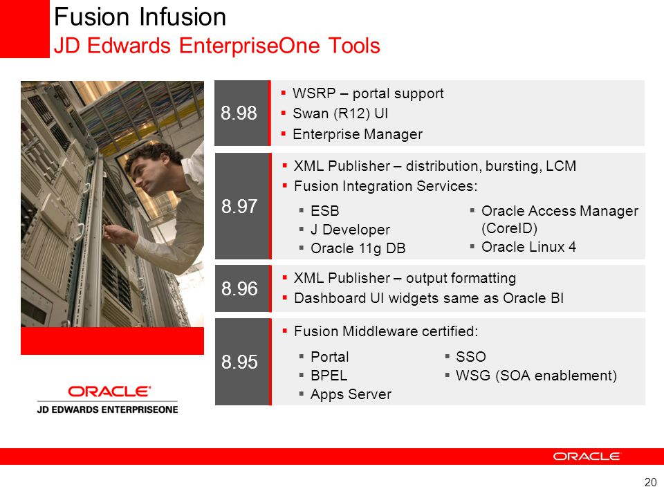 Fusion Infusion JD Edwards EnterpriseOne Tools
