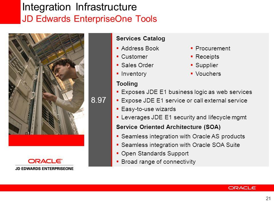 Integration Infrastructure JD Edwards EnterpriseOne Tools