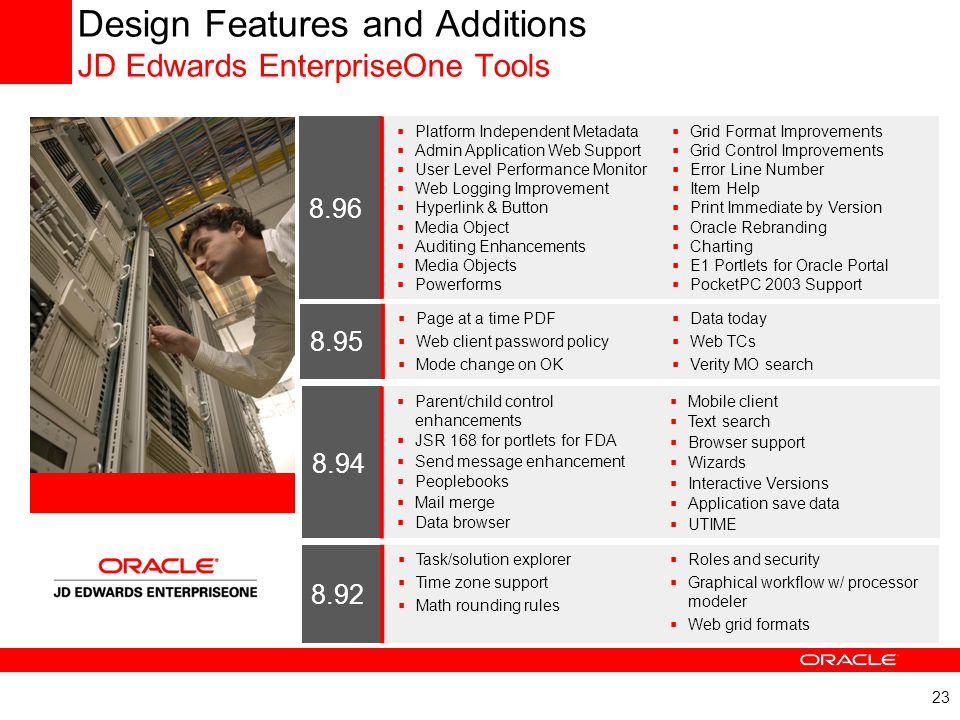 Design Features and Additions JD Edwards EnterpriseOne Tools