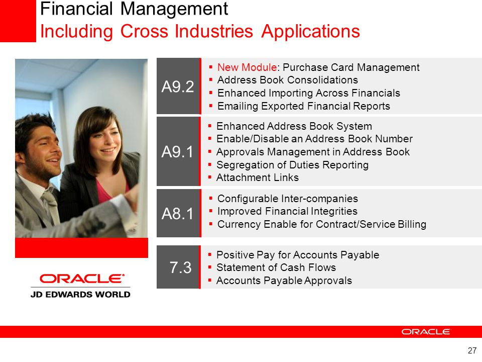 Financial Management Including Cross Industries Applications