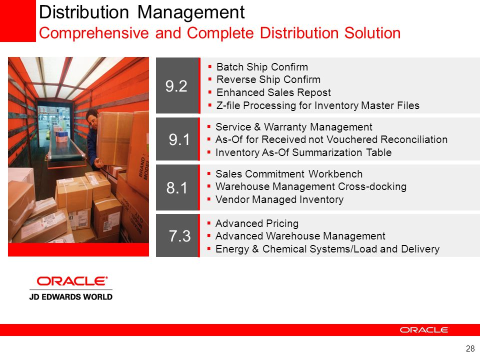Distribution Management Comprehensive and Complete Distribution Solution