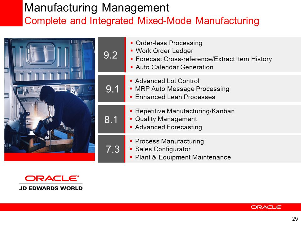 Manufacturing Management Complete and Integrated Mixed-Mode Manufacturing