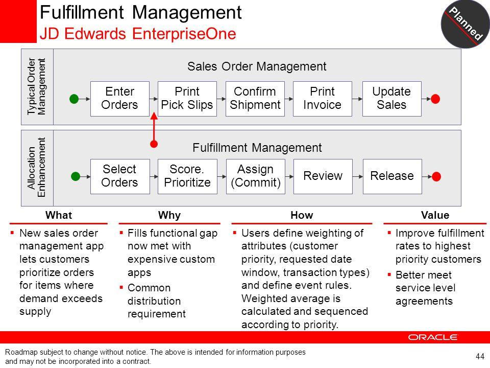 Fulfillment Management JD Edwards EnterpriseOne