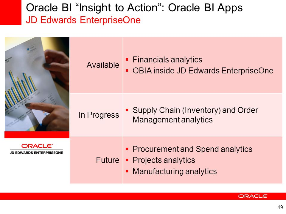Oracle BI Insight to Action : Oracle BI Apps JD Edwards EnterpriseOne