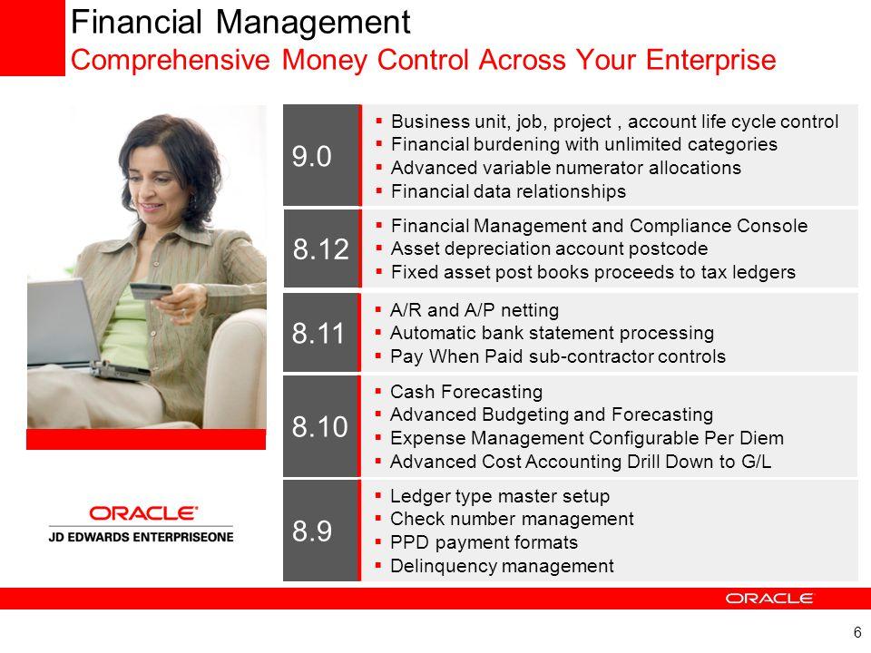 Financial Management Comprehensive Money Control Across Your Enterprise