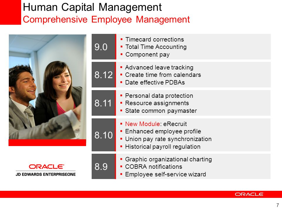 Human Capital Management Comprehensive Employee Management