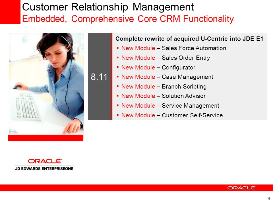 Customer Relationship Management Embedded, Comprehensive Core CRM Functionality