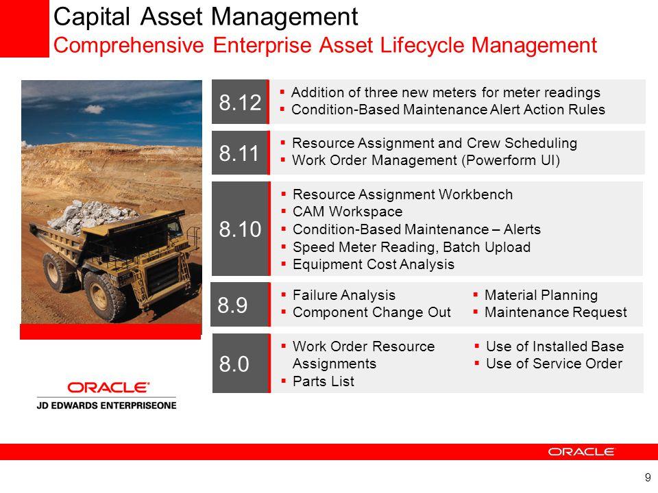 Capital Asset Management Comprehensive Enterprise Asset Lifecycle Management