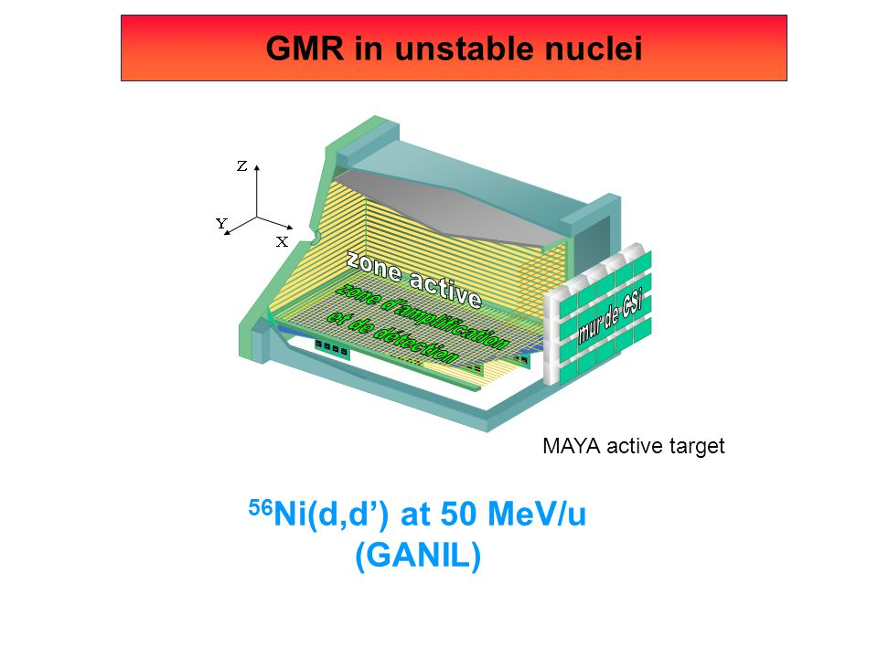 GMR in unstable nuclei 56Ni(d,d') at 50 MeV/u (GANIL)