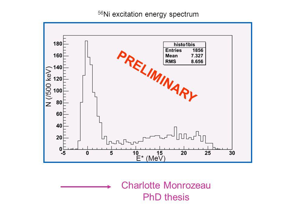 PRELIMINARY Charlotte Monrozeau PhD thesis