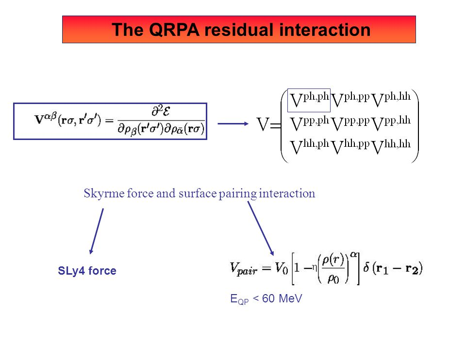 The QRPA residual interaction